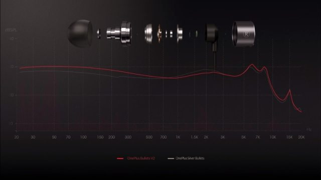 OnePlus Bullets (V2) In-Ear Headphones With In-Line Remote Launched