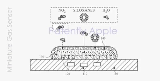 apple sensor patent diagram Apple sensor