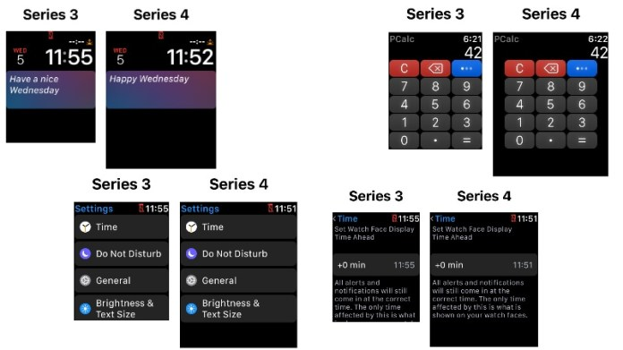 applewatchfaces main 9to5mac Apple Watch Series 4