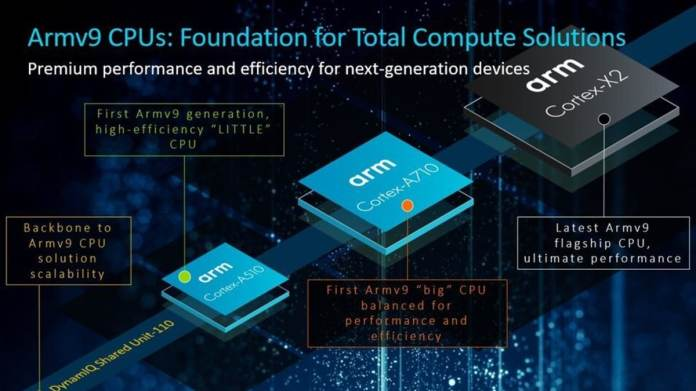 Arm Takes on Intel With New CPUs, GPUs for Future Smartphones, Laptops