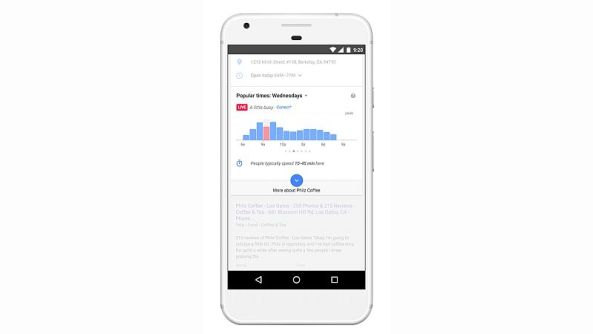 Google Maps Will Now Show You Real-Time Data About How Crowded Places Are
