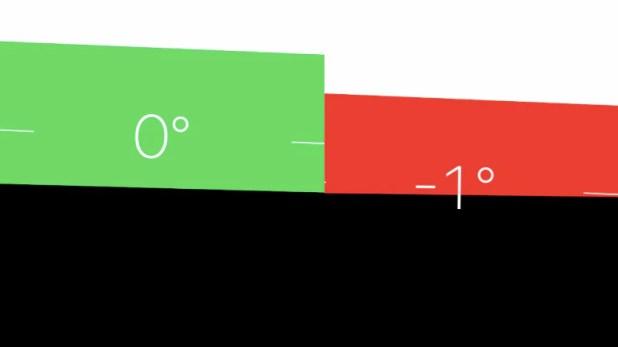iOS 12 apple measure app levels iOS 12