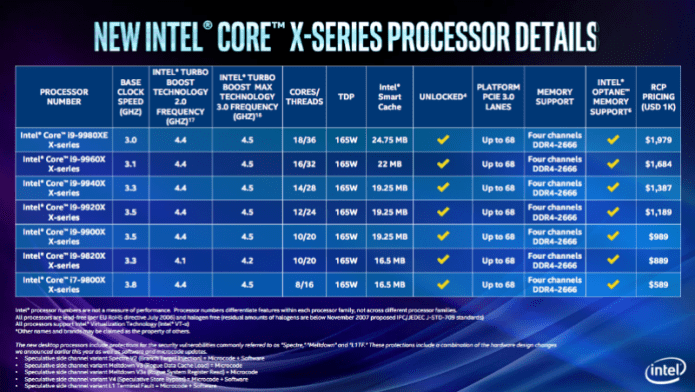intel xseries 2018 ndtv intel