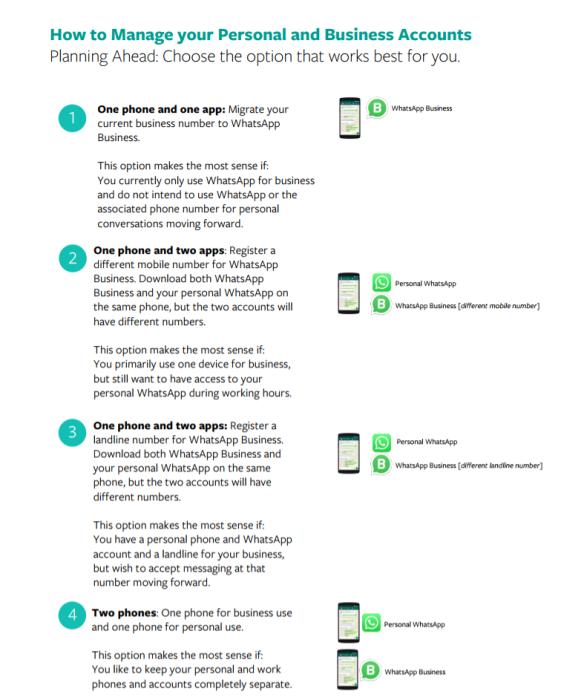 whatsapp business terms 1 WHatsApp Business