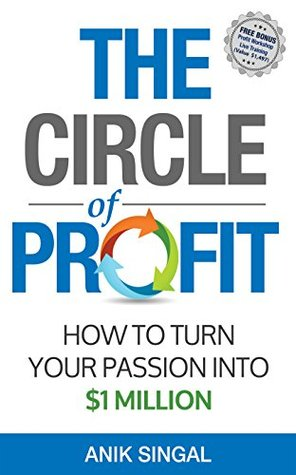 Download The Circle of Profit: How To Turn Your Passion Into  Million