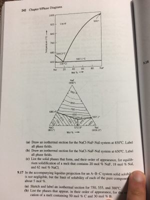 How To Draw Tie Lines Ternary Phase Diagram