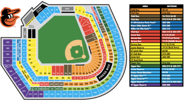 Oriole Park Suite Seating Diagram Diagrams Auto Parts