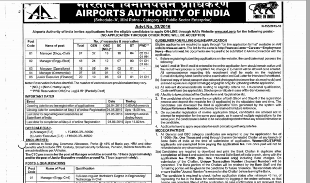 AAI Manager NON GATE PSU Experienced Engineers Jobs