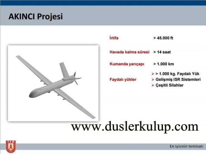 M0Y5OM Yerli Yapım Akıncı Silahlı İnsansız Hava Aracı Hakkında Bilgi