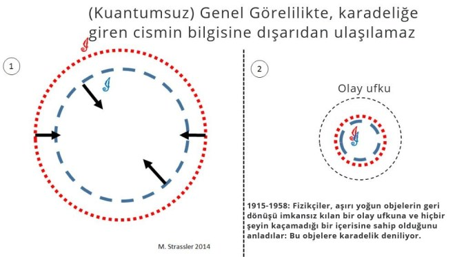 Figür 2