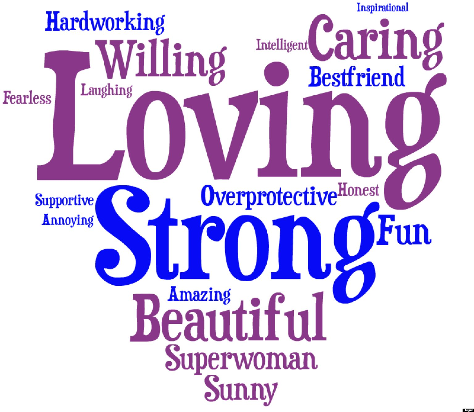 The Words You Use To Describe Your Mom Word Cloud