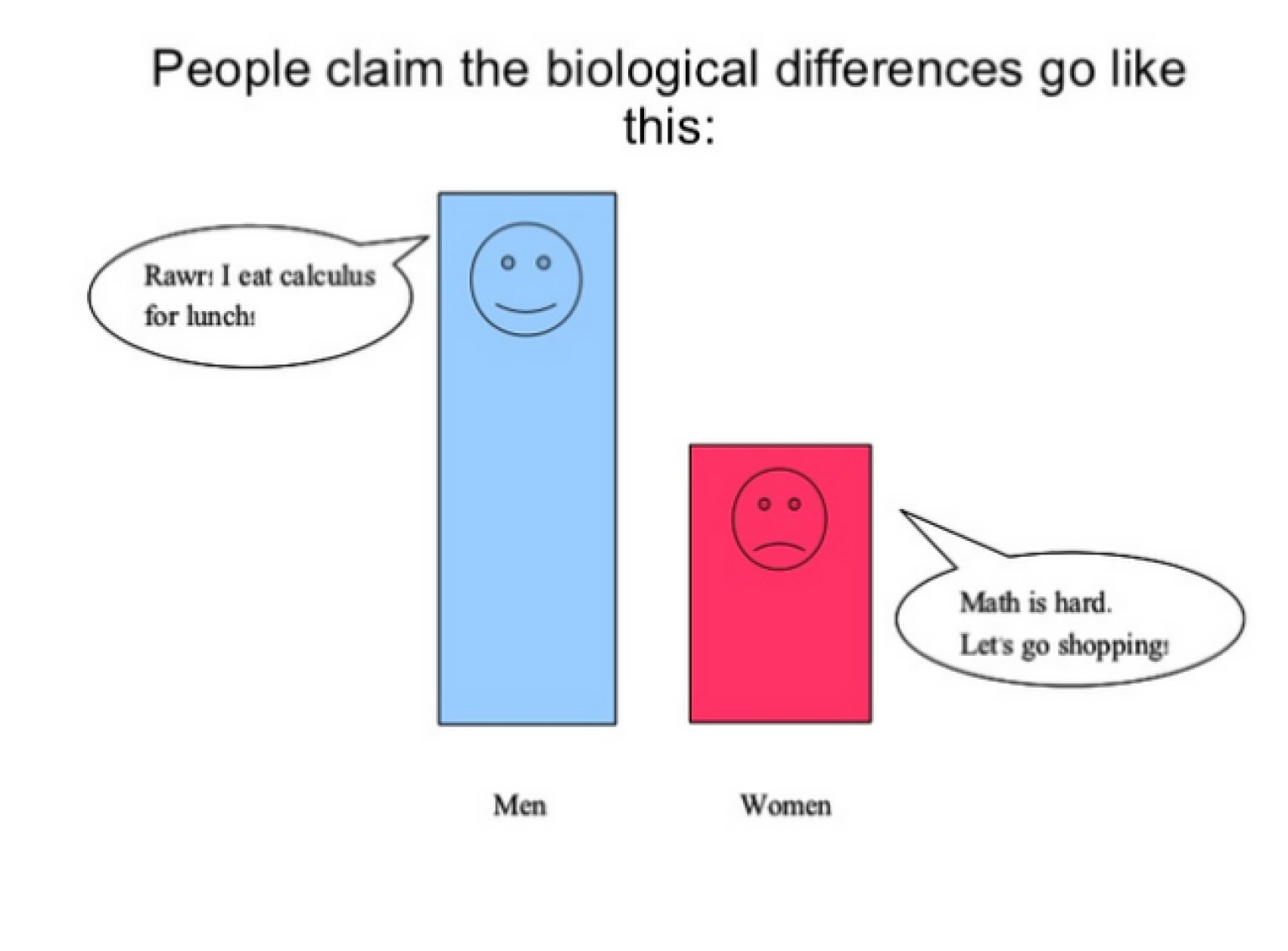 Terri Oda Mathematician Debunks Women Are Bad At Math