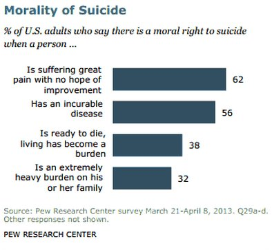 morality of suicide