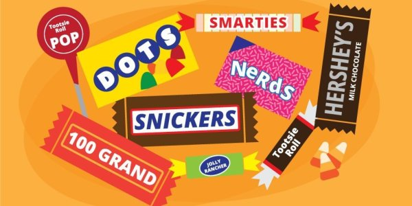 All Your Favorite Halloween Candy Is Made By Only 10 ...