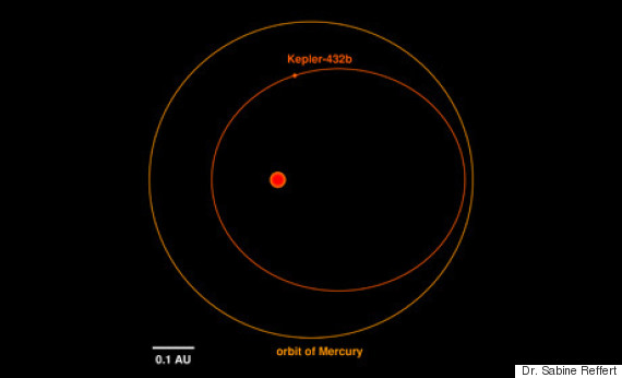 Newly Discovered Exoplanet With Extreme Seasons Called A ...