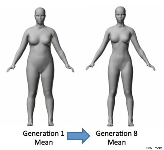 evolução_mulher