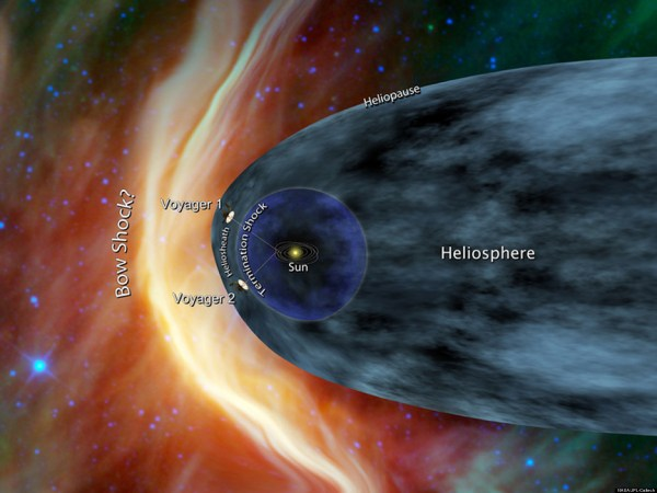 Voyager 1 Has Left Solar System By Crossing Heliopause ...