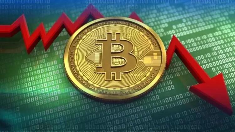 Bitcoin declines full throttle driving