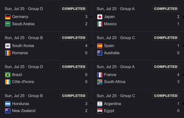 Olympic-Football-Result-25-July-New