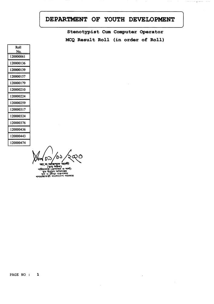 DYD-Stenographer-Cum-Computer-Operator-MCQ-Exam-Result-2020-PD-2