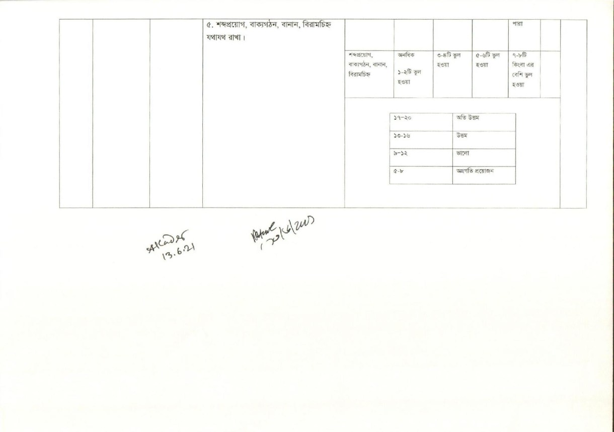 Grid-Asignment-6-Subjects-1-page-003