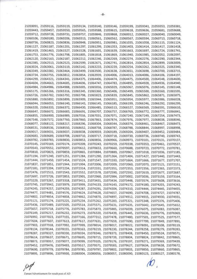 bdjobresults-com-Acc-Result-2020-page-004
