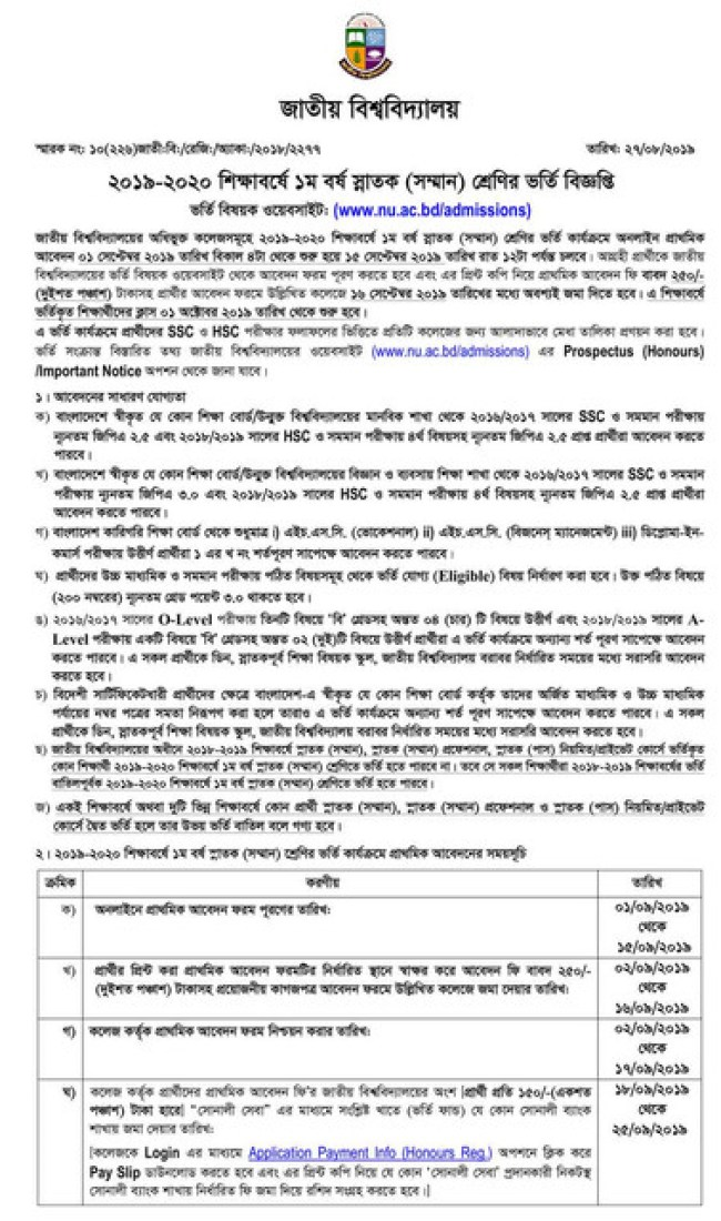 honours admission circular