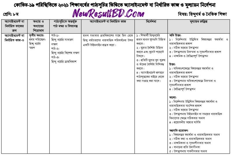 Class-8-Hinduism-14th-Week-Assignment