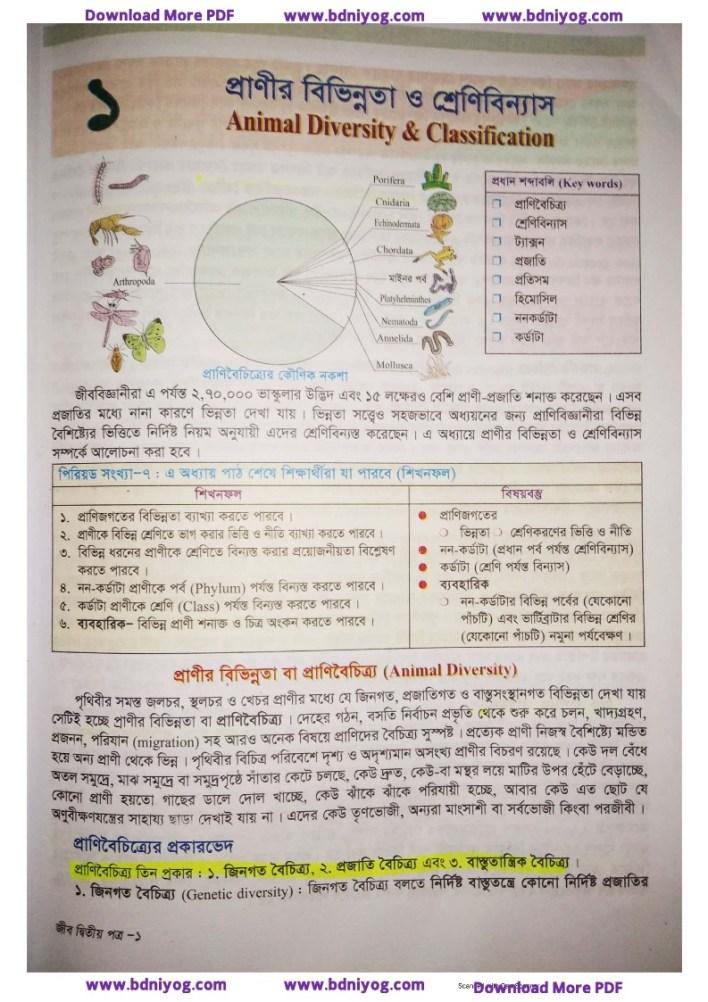 Zoology-Dagano-Boi-bdniyog-com-Copy-4