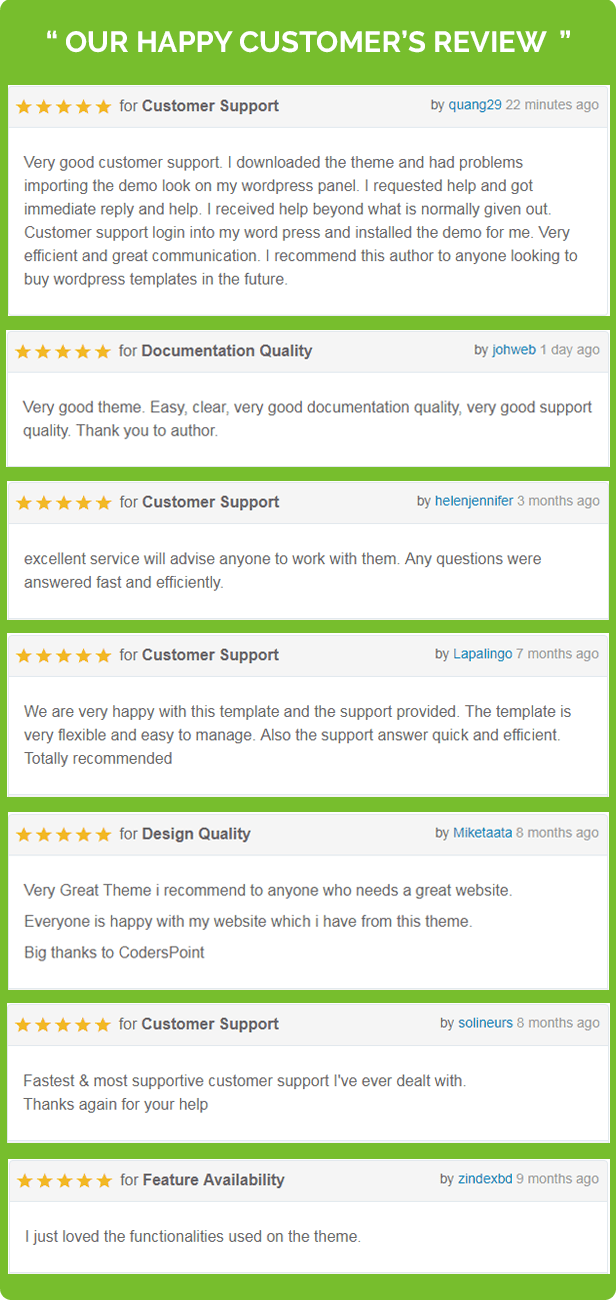 Consal - Corporate Business Agency Consaltation Consulting WordPress Theme Rating Consal Theme User Review