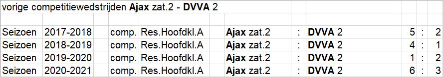 zat-2-9-DVVA-2-thuis