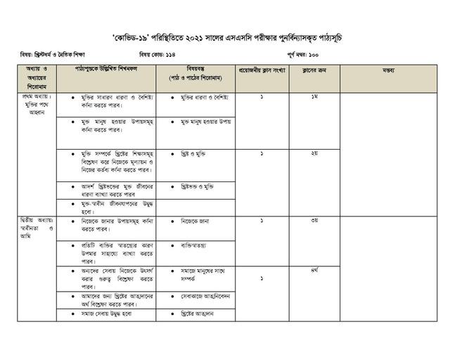 SSC-Khiristo-Religion-2021-page-002
