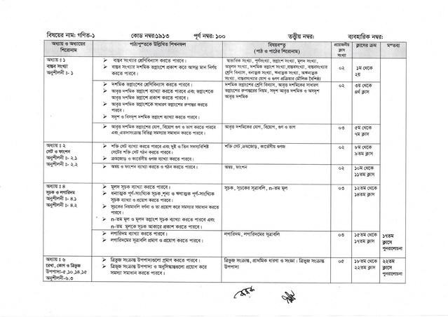 SSC Vocational Mathematics Assignment Answer 2021 pdf download 7