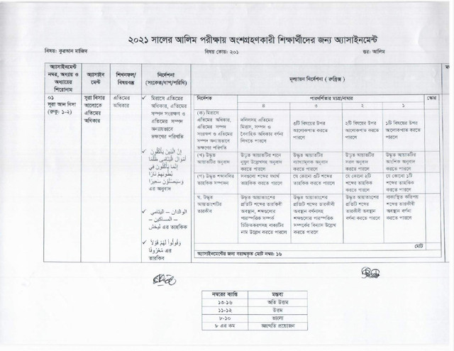 Alim Assignment 2021 PDF Download Online 25