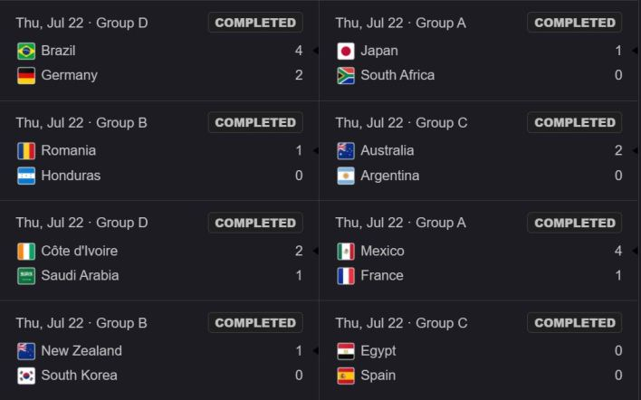 Olympic-Football-Result-22-July