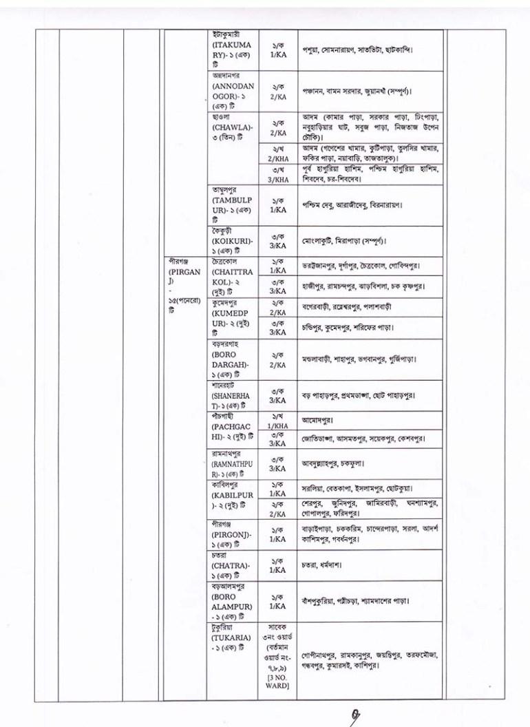 Rangpur-Family-Planning-Job-Circular-4