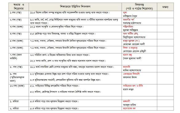 Bangla-1st-paper-syllabus-1