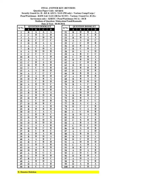 Peon Attender Watchman answer key A 2015 1