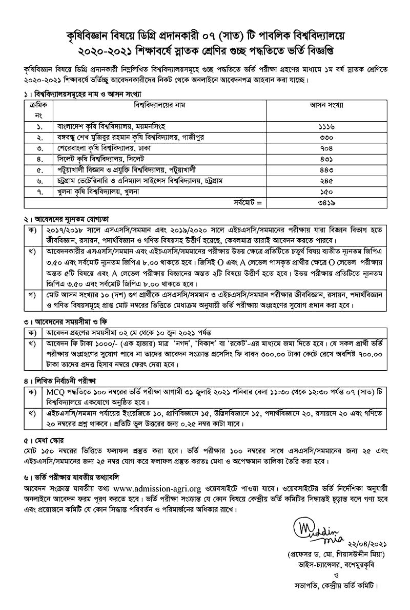 Agriculture-University-Admission