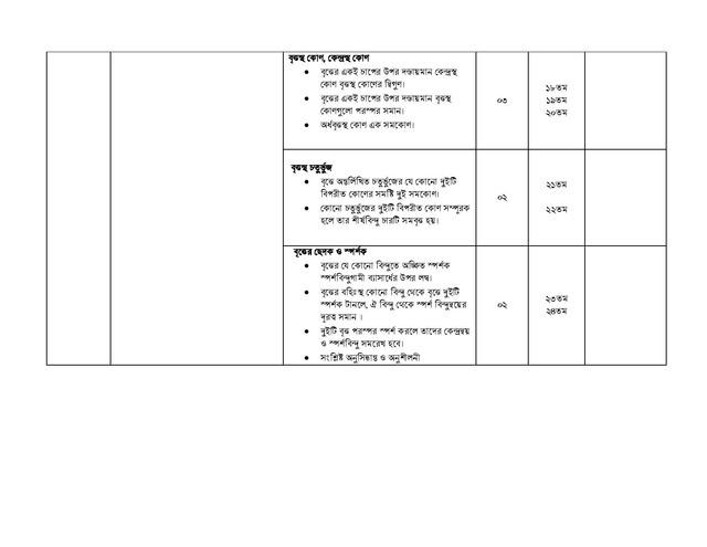 SSC-Math-2021-page-004