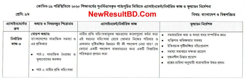 Class 9 Bangladesh And Global Identity 6th Week Assignment Question & Solution