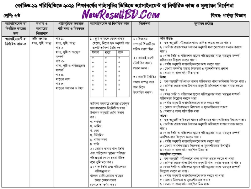 Class-6-Home-Science-14th-Week-Assignment