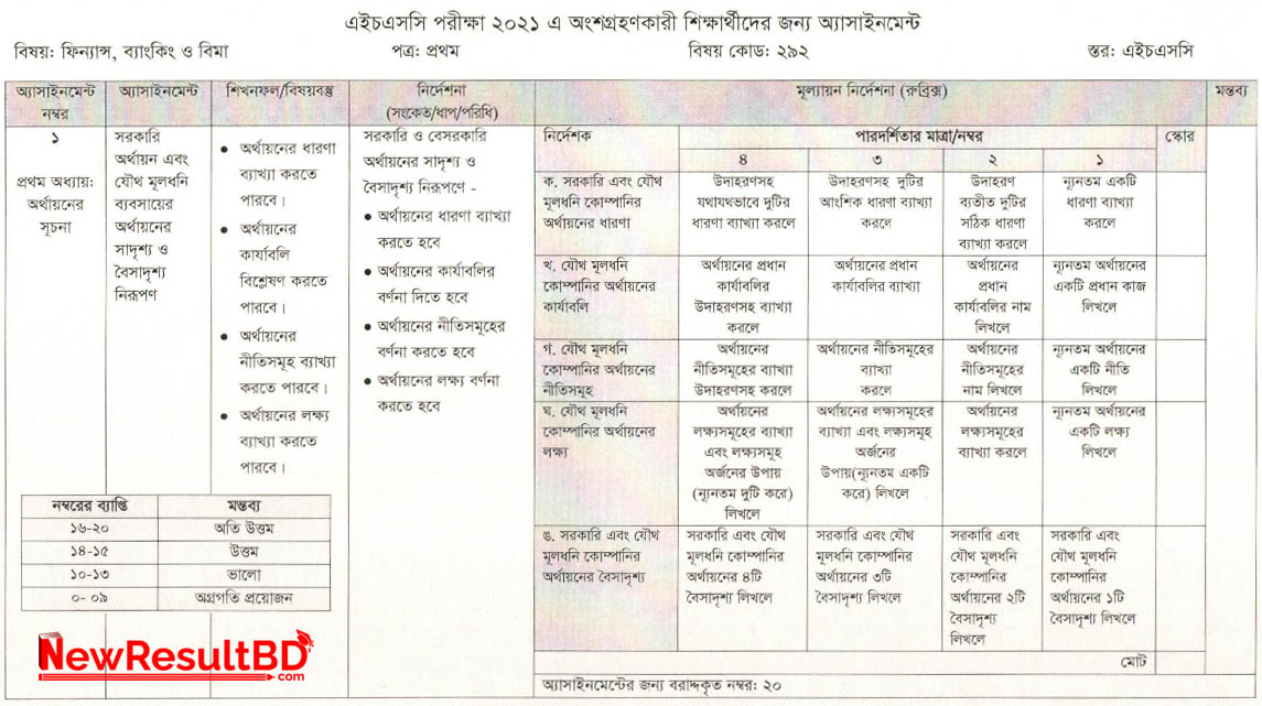 HSC Finance Banking & Bima Assignment Answer for 3rd week of HSC-2021 candidate 6