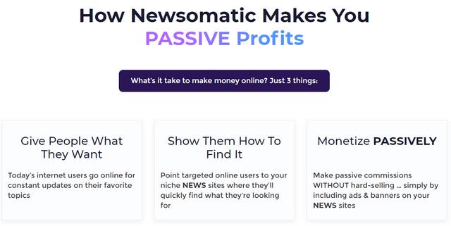 how newsomatic makes you passive income