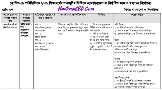 Class 6 Bangladesh and Global Studies 16th Week Assignment 2021