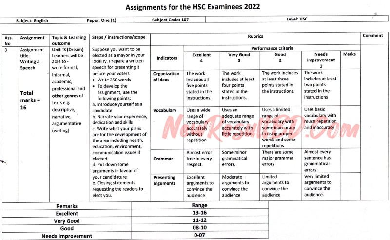 HSC-English-7th-Week-Assignment-2022.