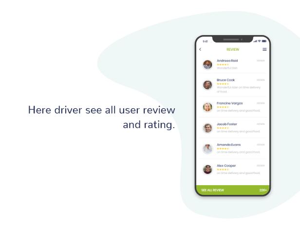 , Grocery, Food Delivery Mobile App with Web Panels, Laravel & VueJs, Laravel & VueJs