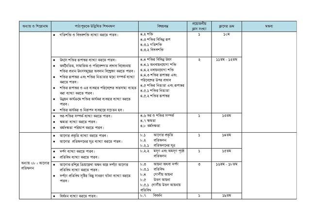 SSC-Physics-2021-page-003