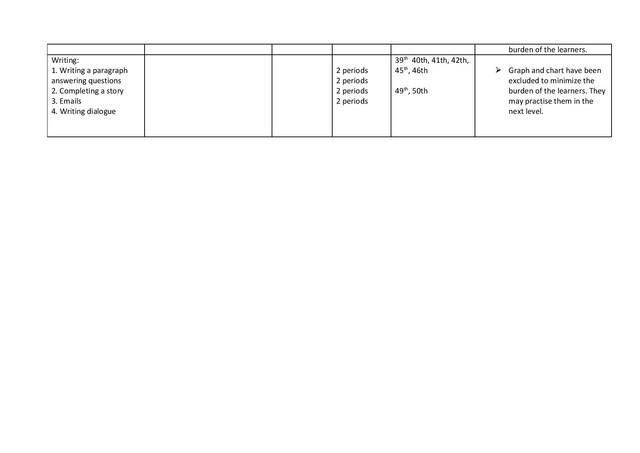 SSC-English-1st-Paper-page-004