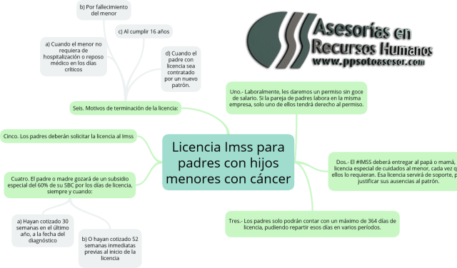 Reforma #LSS cáncer
